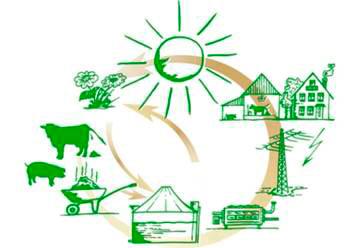 Альтернативная энергетика - будущее человечества